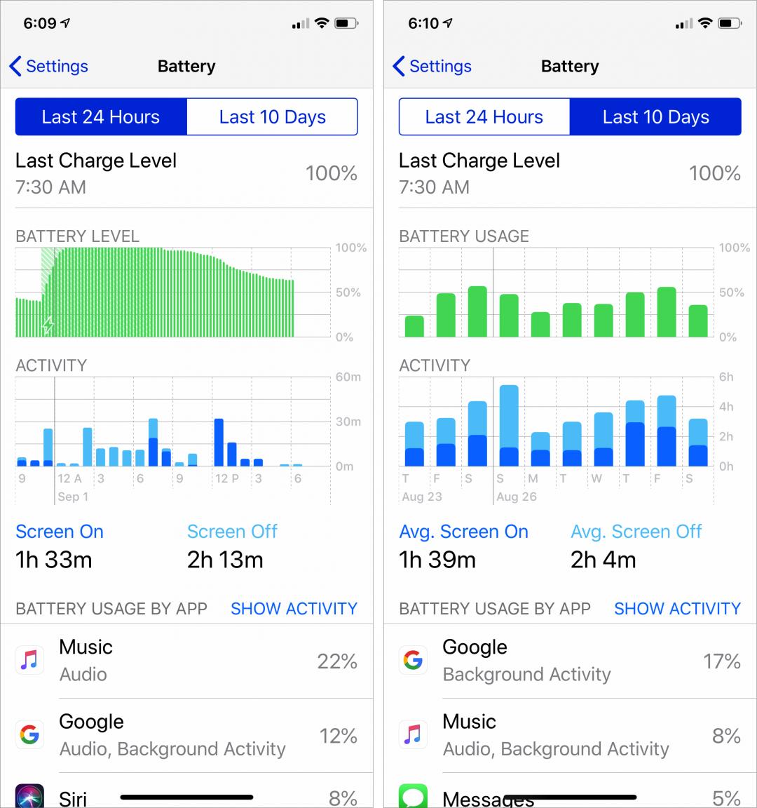 IOS 12 Battery 1080x1152